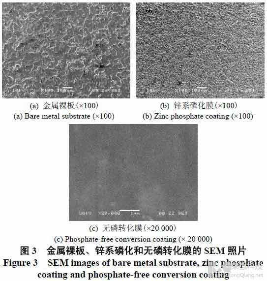 无磷涂装前处理技术在汽车涂装中的应用